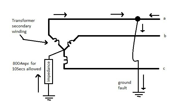 choosing between resistor and reactor for neutral ground impedance rh peguru com Sizing Neutral Grounding Resistors Grounding and Bonding Diagrams