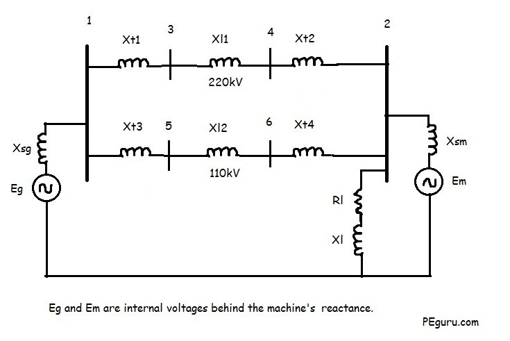 Impedance Diagram - PEguru.com - Power Systems Engineering