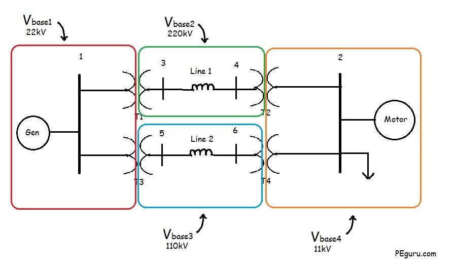 Per Unit System - Practice Problem Solved For Easy Understanding