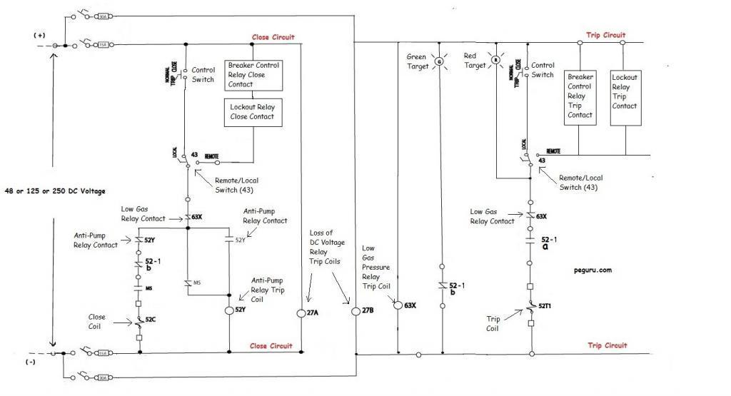 Power Circuit Breaker Scheme