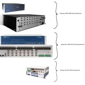 Substation SCADA System - Design Guide