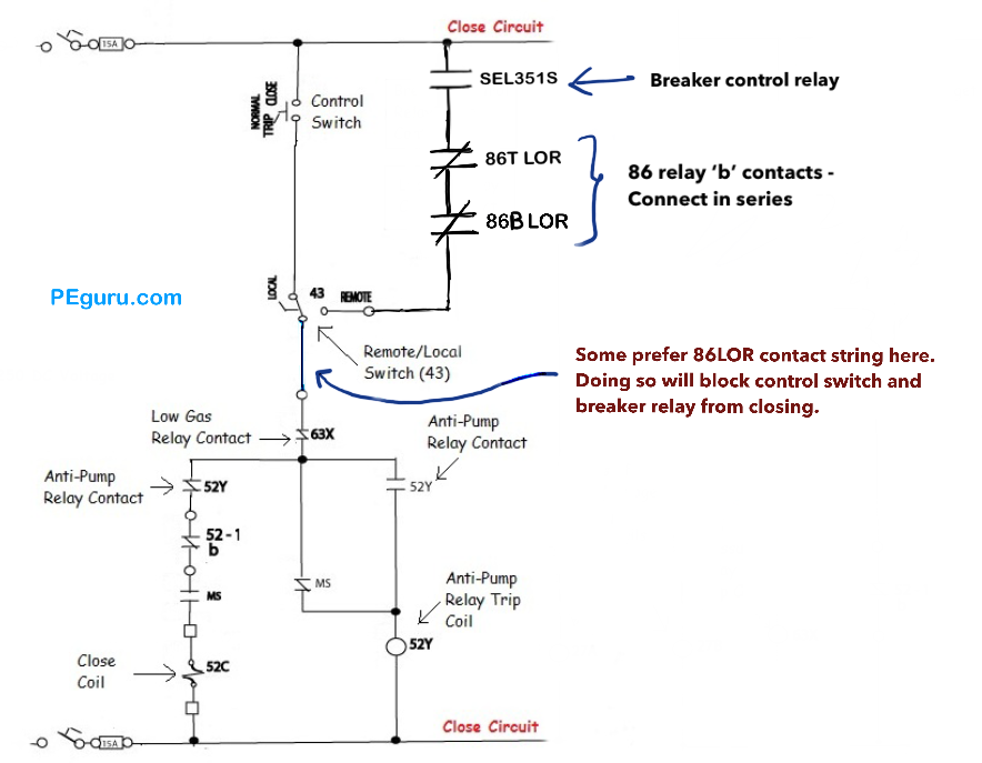 Power Circuit Breaker - Operation and Control Scheme 2