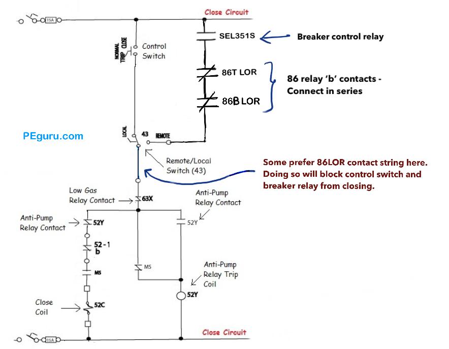 Power Circuit Breaker - Operation and Control Scheme | PEguru PEguru