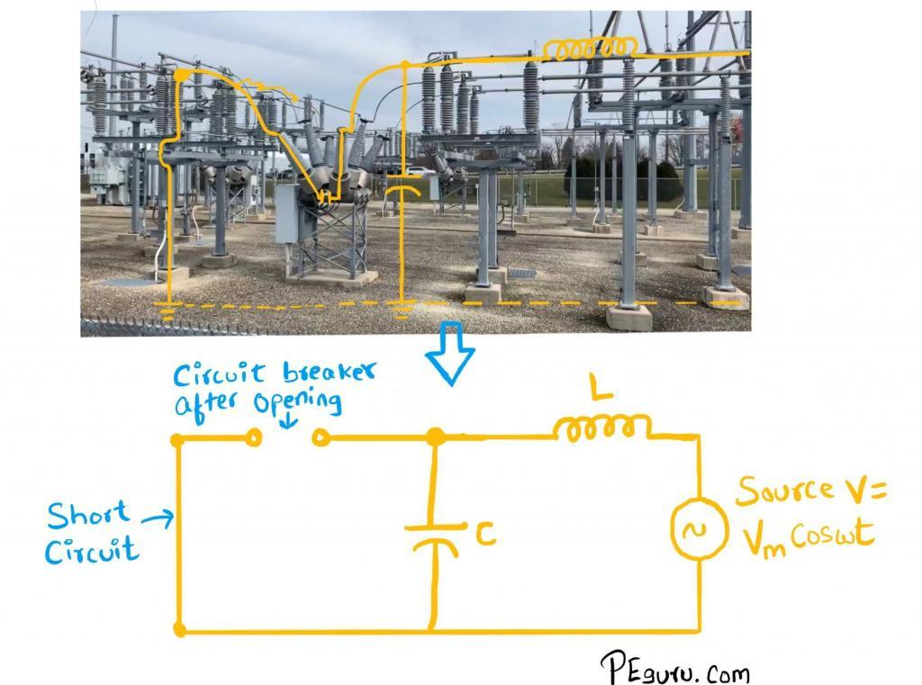 Transient Recovery Voltage and Its Effect on a Circuit Breaker 3