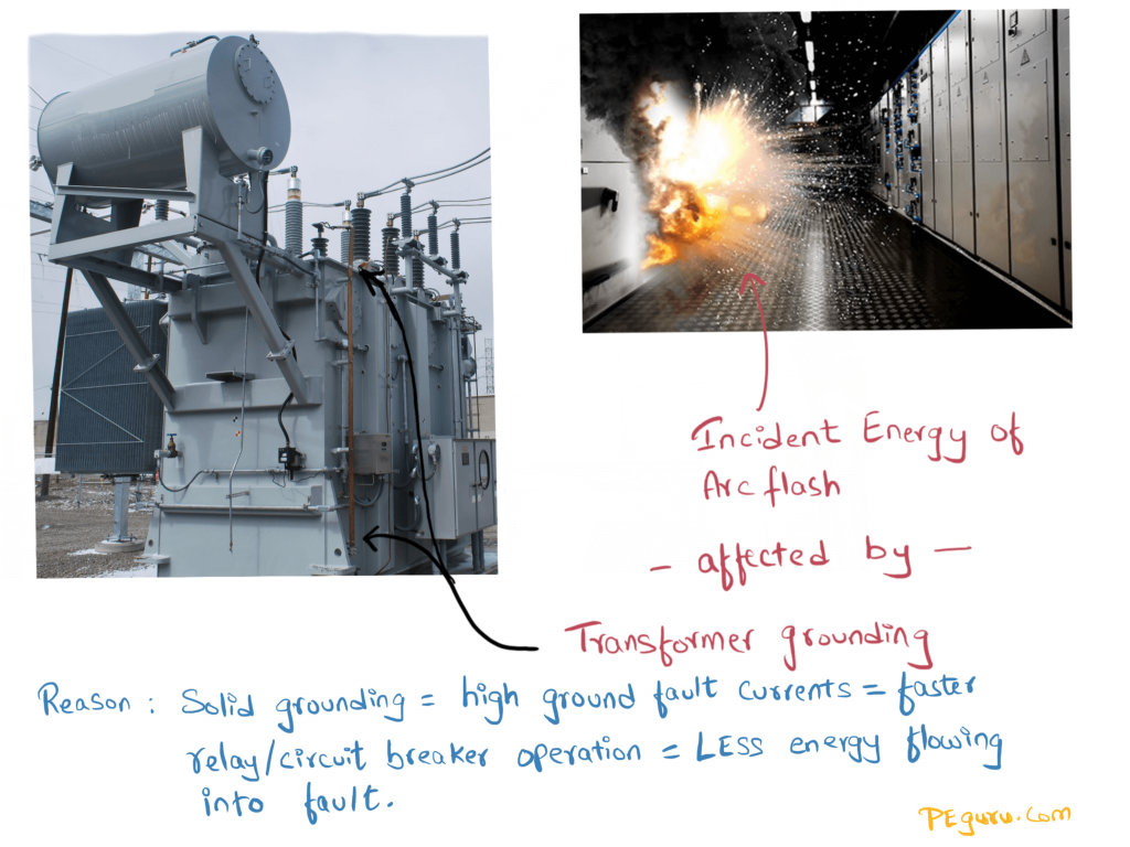 Transformer grounding and arc flash incident energy