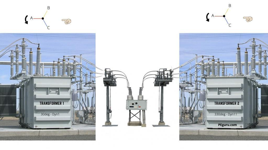 Wye to delta transformer phase shift correction
