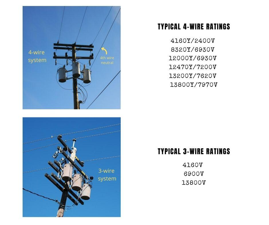 Primary distribution system ratings for transformer winding connections